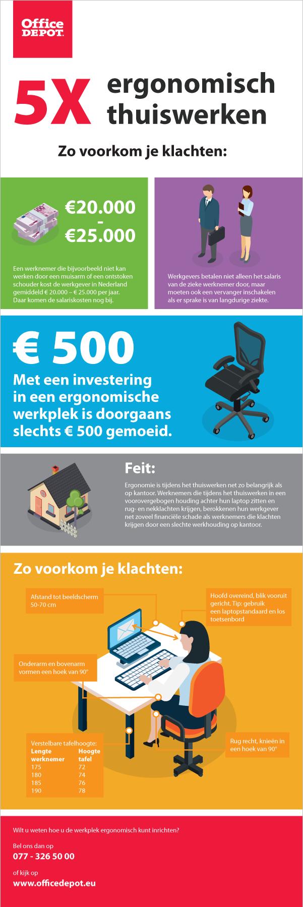 Infographic_ergonomie_def_600_kader
