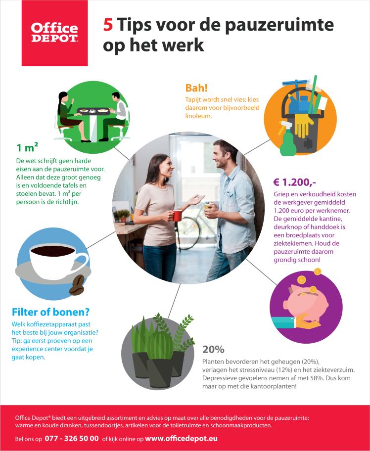 Breakroom_infographic_kader