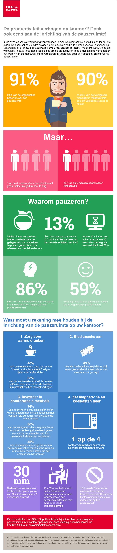 ofd604-01-08-infographic_pauzeruimte_productiviteit_nl_kader