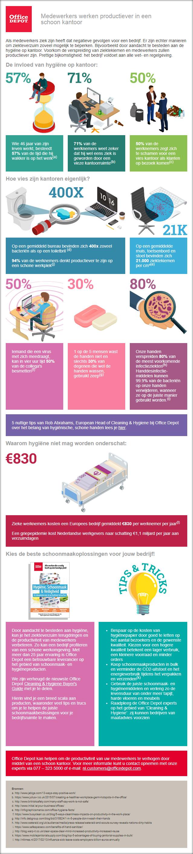 http___onlinecontent.officedepot.eu_nl_productiviteit-hygiene_ -.png
